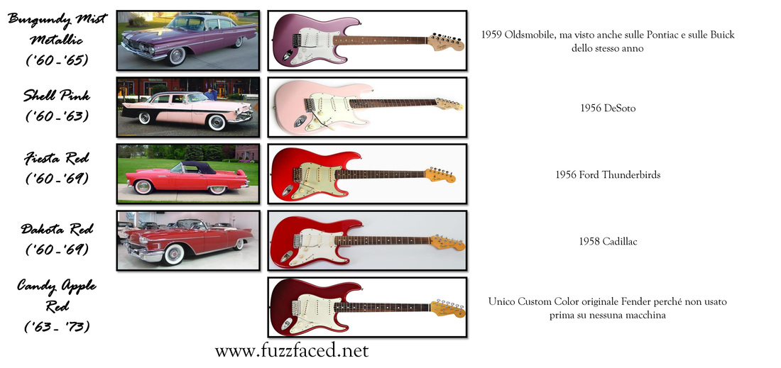 Fender Custom Colors Cars 4