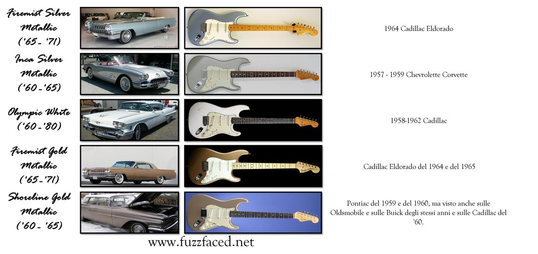 Fender Custom Colors Cars 3
