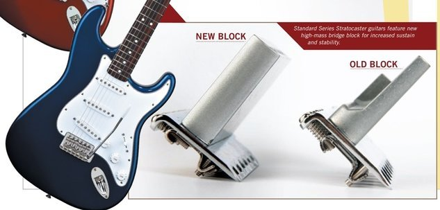 Tremolo Block of the Standard Stratocaster, reinforced in 2006, as explained in that year's Fender catalog